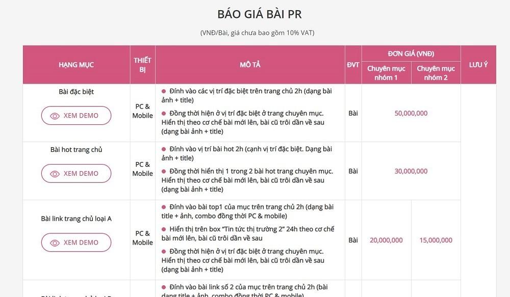 Bảng giá quảng cáo trên báo Eva.vn