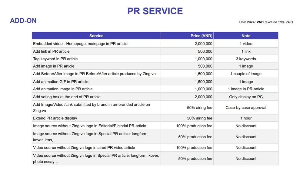 Chi phí thêm khi đăng bài Pr Zing