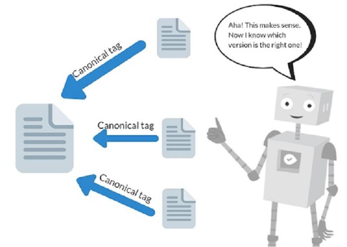 Tại sao nên sử dụng Canonical URL