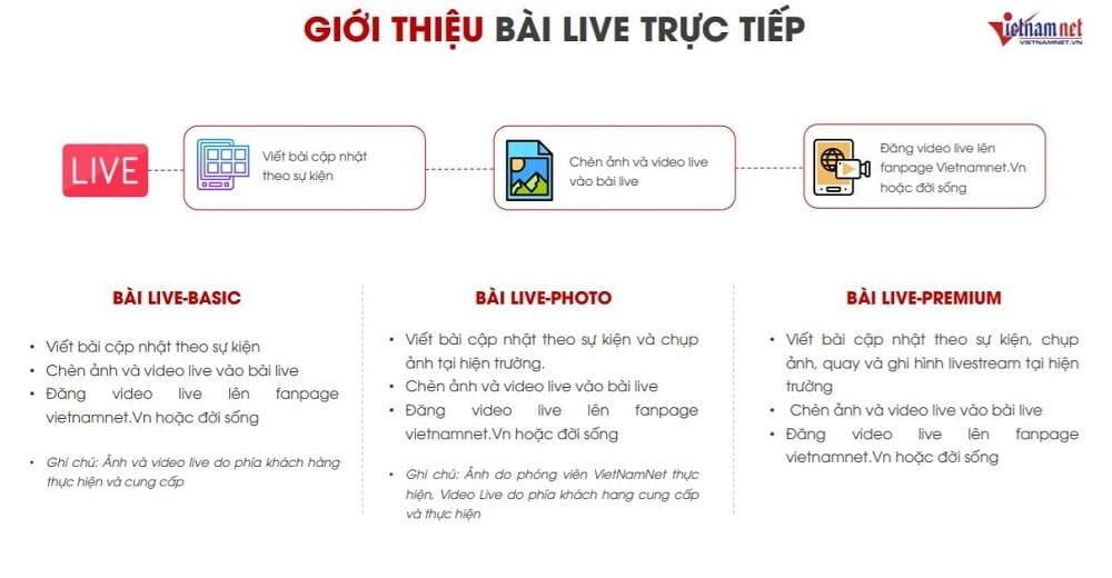 Báo giá đăng bài quảng cáo PR trên báo Vietnamnet.vn mục live trực tiếp